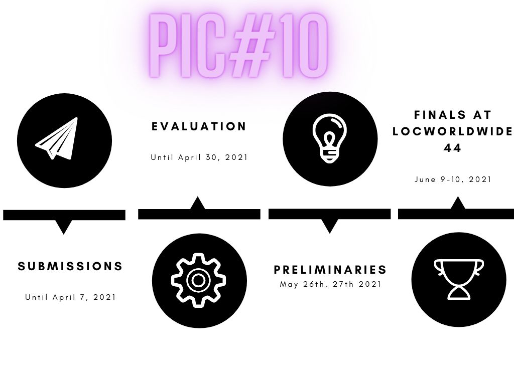 PIC#10 - Call for papers is open - Process Innovation Challenge 2021